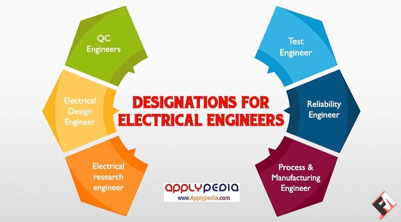 electrical engineer، مهندسی برق، تحصیلات بین الملی