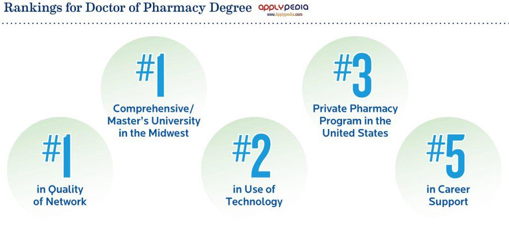 تخصص داروسازی، شغل داروساز، دارو
