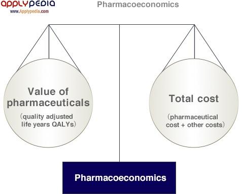 فارماکواکونومیست،داروسازی، دارو، تحصیلات بین المللی