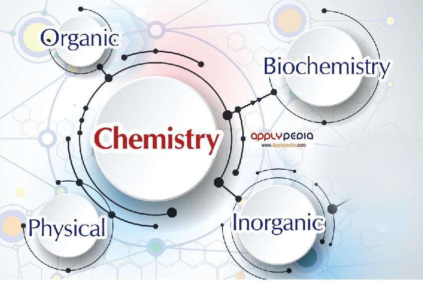 بیوشیمی،علم شیمی،داروسازی، دارو
