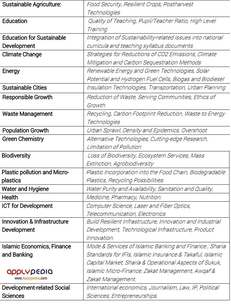 رشته های مشمول بورسیه تحصیلی در بانک توسعه اسلامی، مقطع دکتری، اپلای پدیا