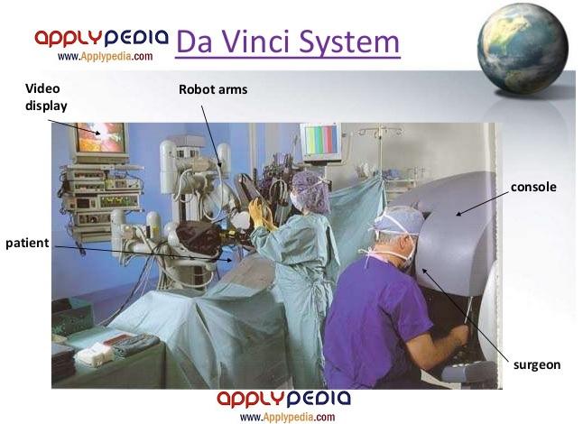 سیستم جراحی داوینچی، da Vinci Surgical System