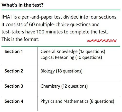 تغییر در سوالات آزمون IMAT سال 2019