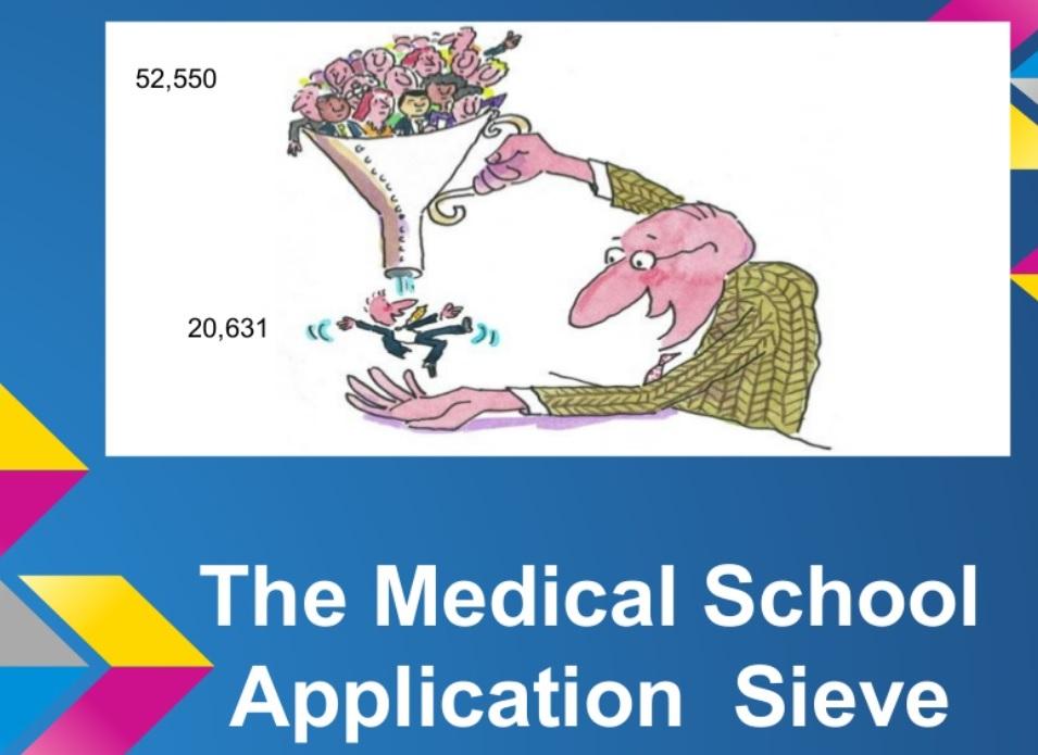 کلاس ها در یک دوره آموزشی پیش پزشکی